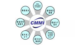 系统集成,CMMI,意义,CMMI,意义,很多人,认为,